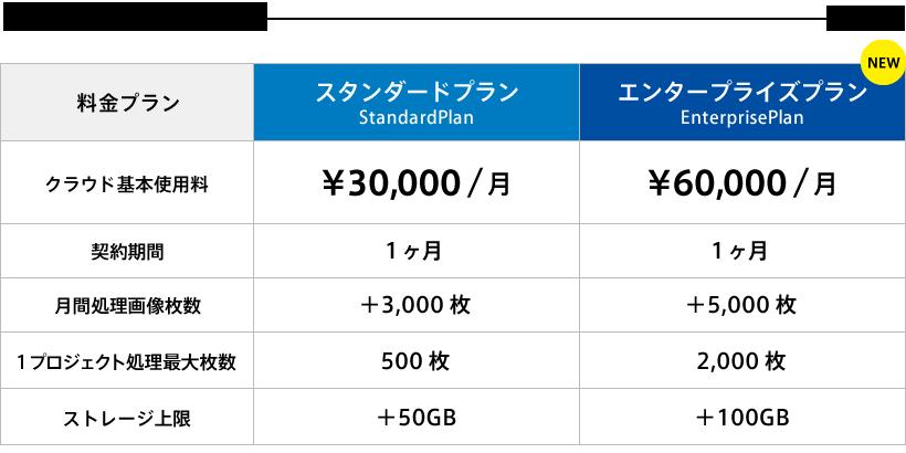 価格表のオプション金額表